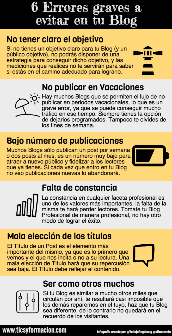 6 errores graves a evitar en tu Blog