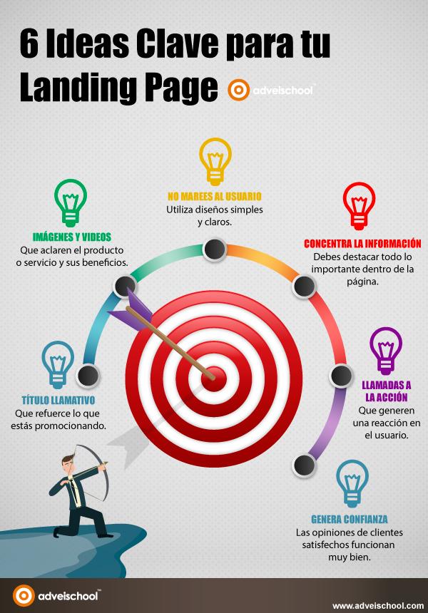 6 ideas clave para tu Landing Page