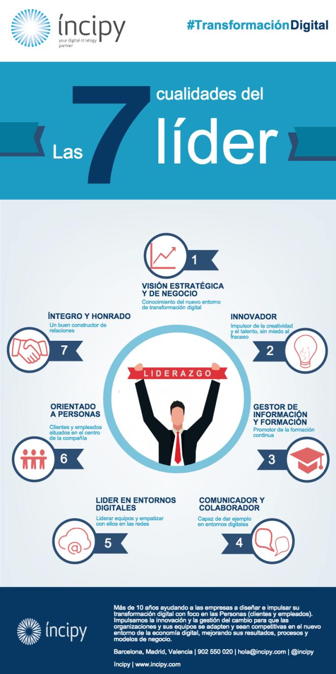 Las 7 cualidades del Líder