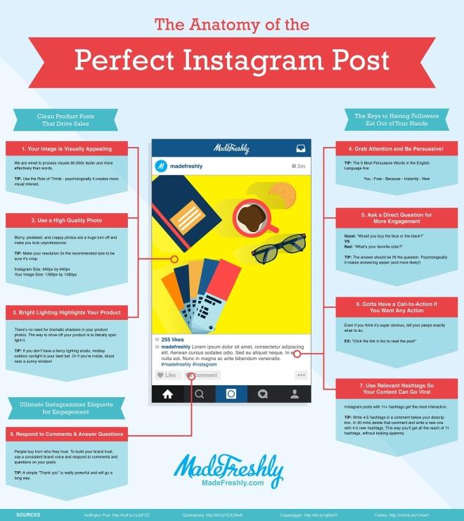 Anatomía del post perfecto en Instagram