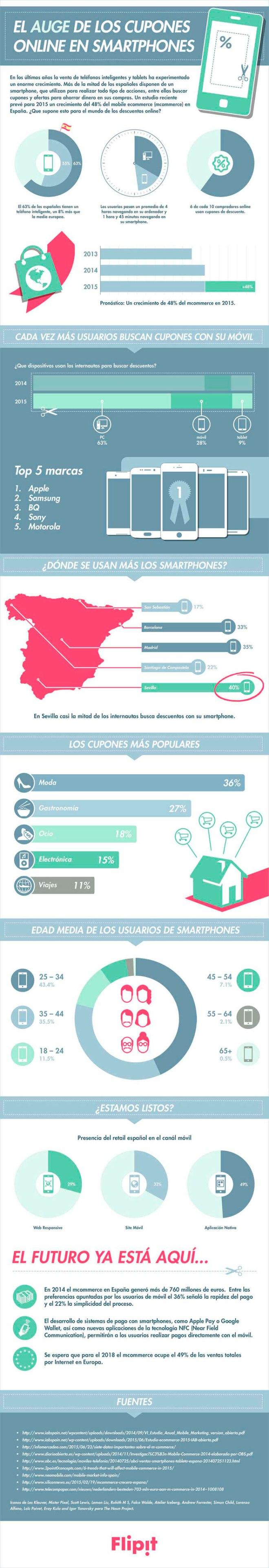 El auge de los cupones online para smartphones