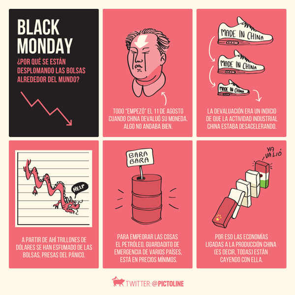 #BlackMonday en las Bolsas