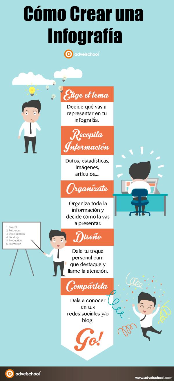 5 pasos para crear una infografía
