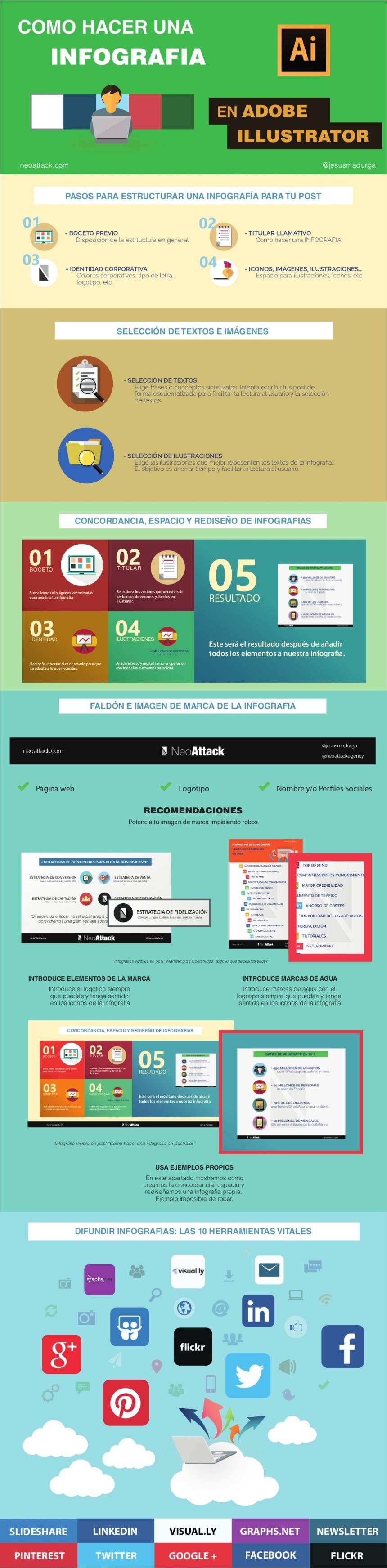 Cómo hacer una infografía con Adobe Ilustrator