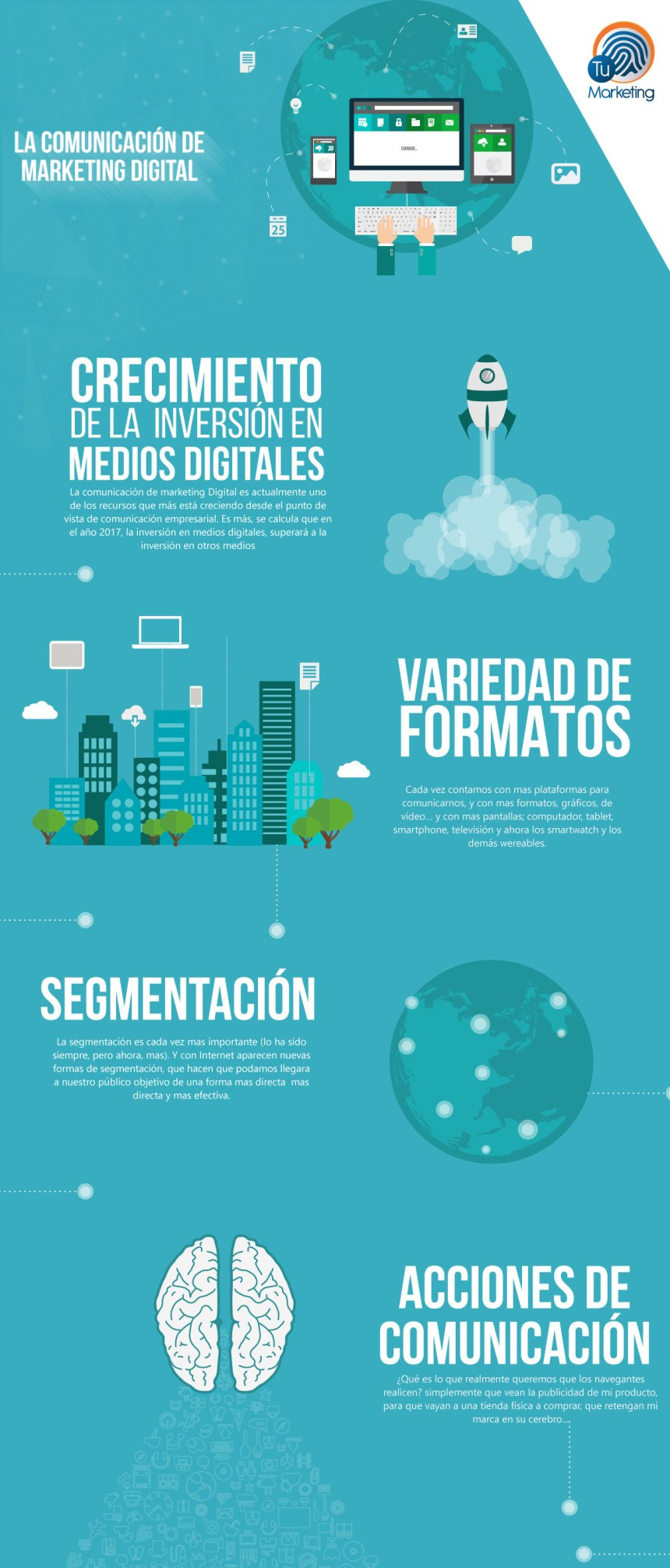 La comunicación de Marketing Digital