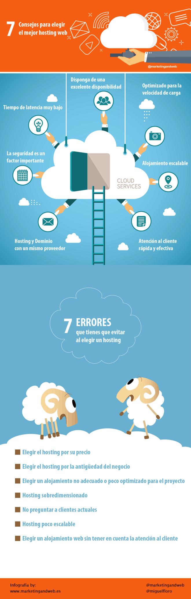 7 consejos para elegir el mejor Hosting Web (y 7 errores)