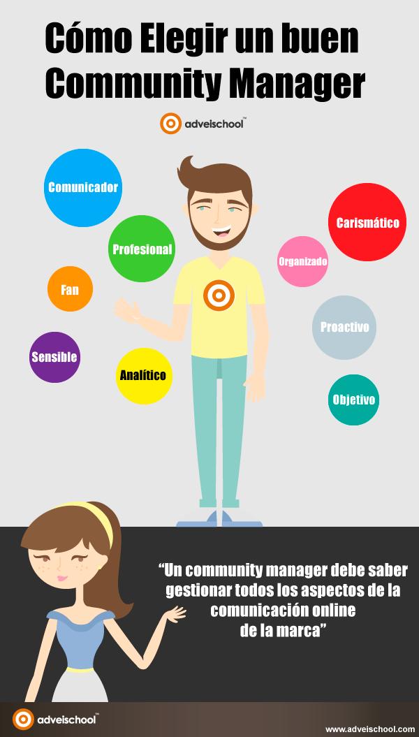 C mo elegir un buen community manager infografia infographic socialmedia tics y formaci n - Como elegir un buen colchon viscoelastico ...