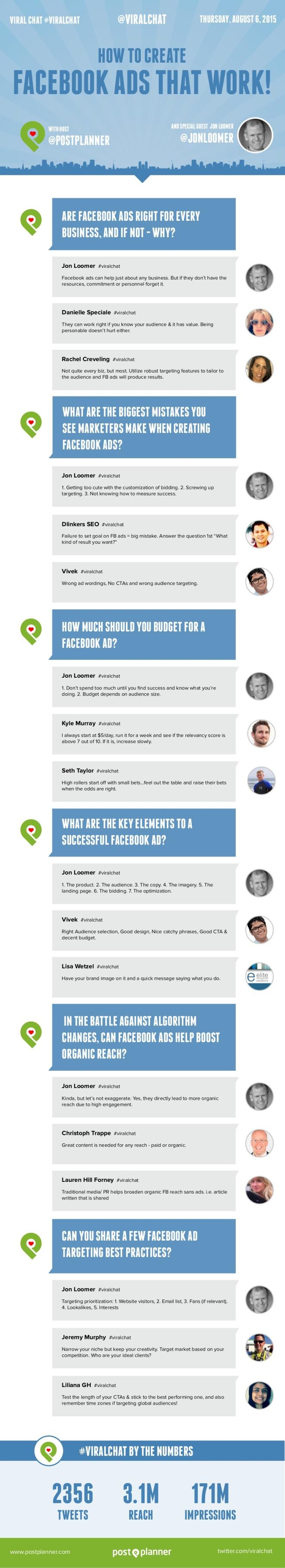 Cómo crear FaceBook Ads que funcione