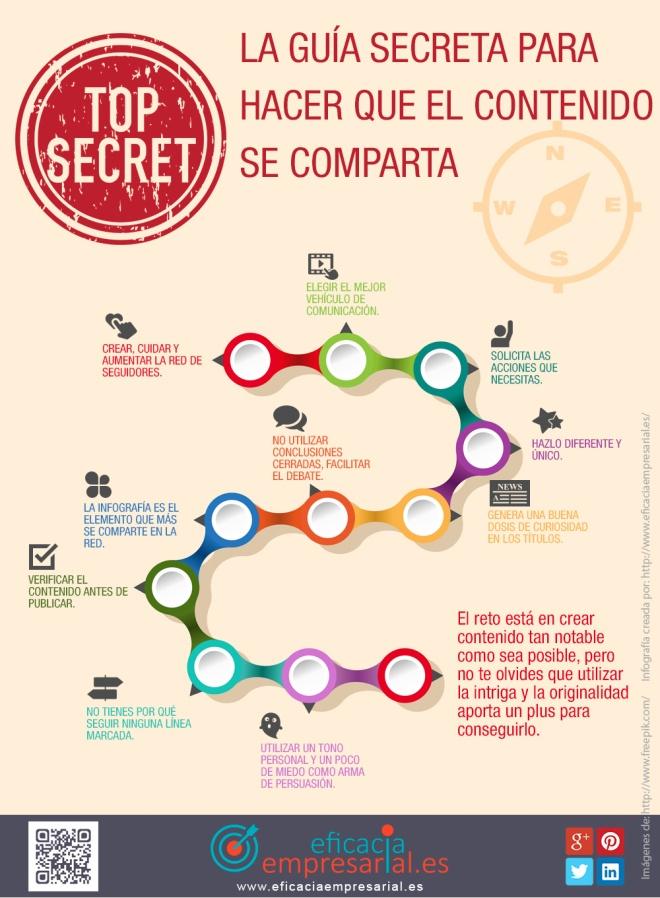 Guía secreta para hacer que el contenido se comparta