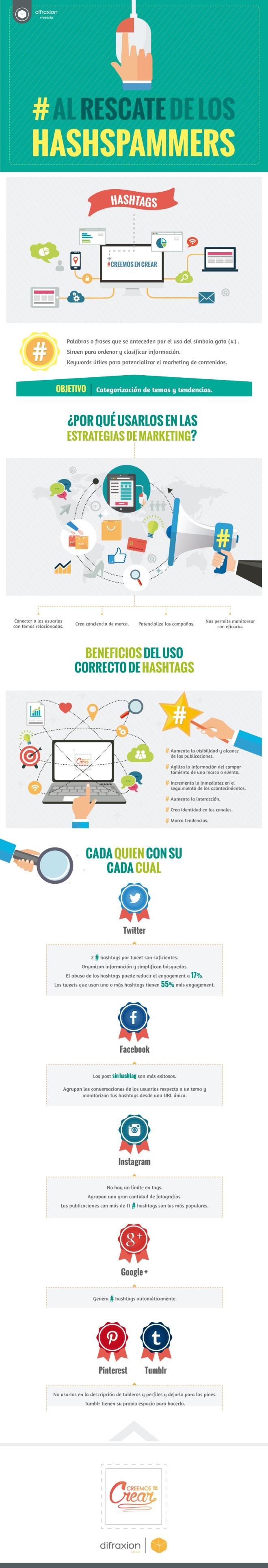 Hashtags y Redes Sociales