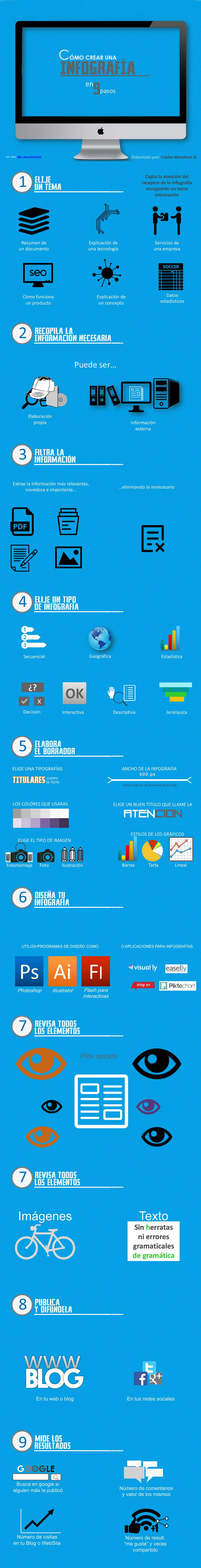 9 pasos para crear una Infografía