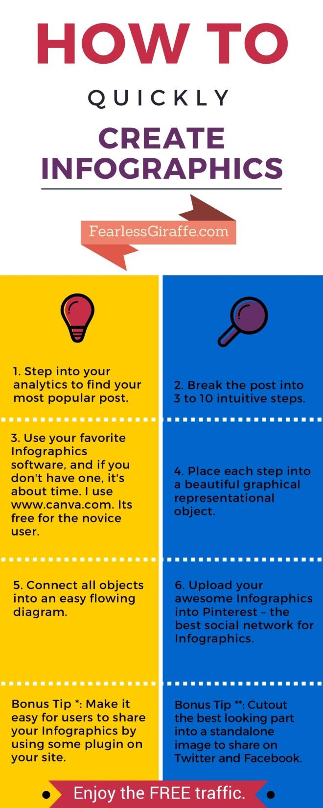 Cómo crear infografías rápidamente