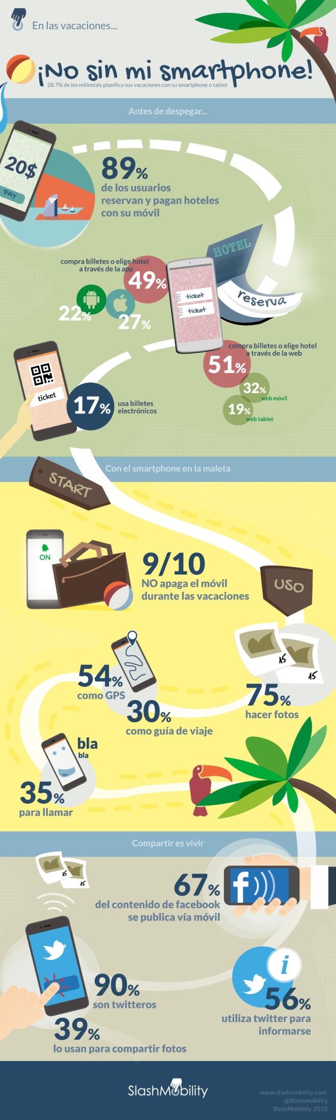 En las vacaciones… ¡no sin mi smartphone!