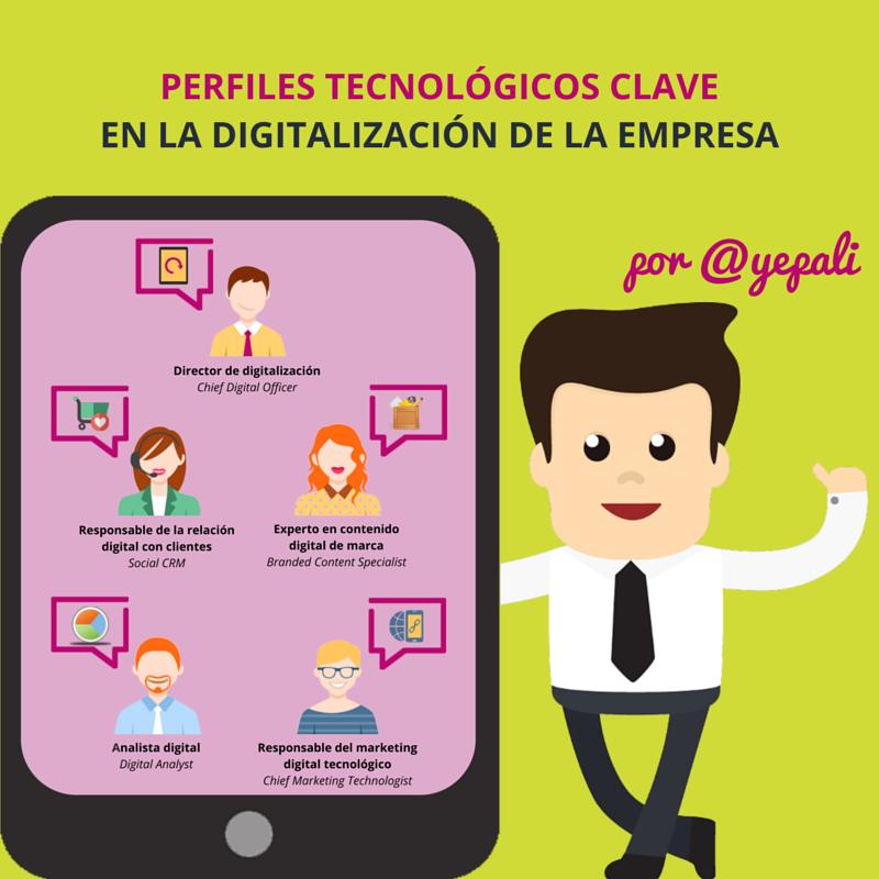 Perfiles tecnológicos clave en la digitalización de la empresa