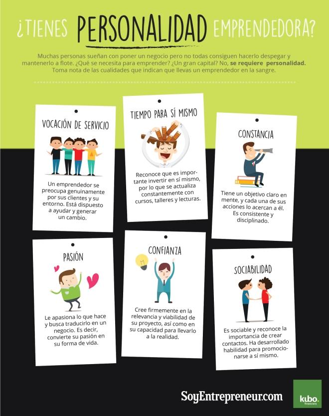 ¿Tienes personalidad emprendedora?