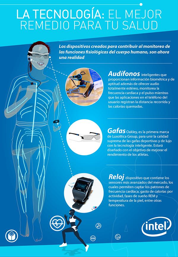 La tecnología: el mejor remedio para tu salud