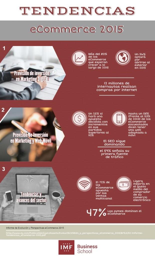 Tendencias Comercio Electrónico 2015