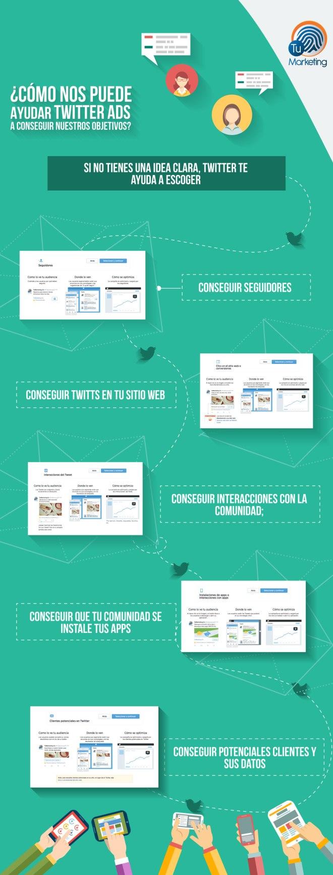 Cómo Twitter Ads nos puede ayudar a conseguir nuestros objetivos