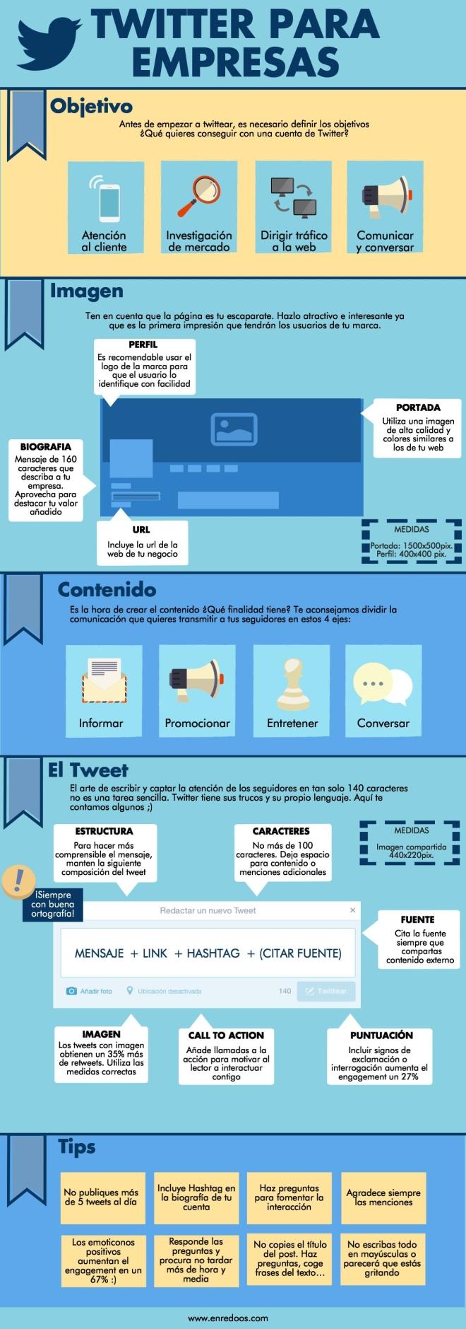 Twitter para empresas