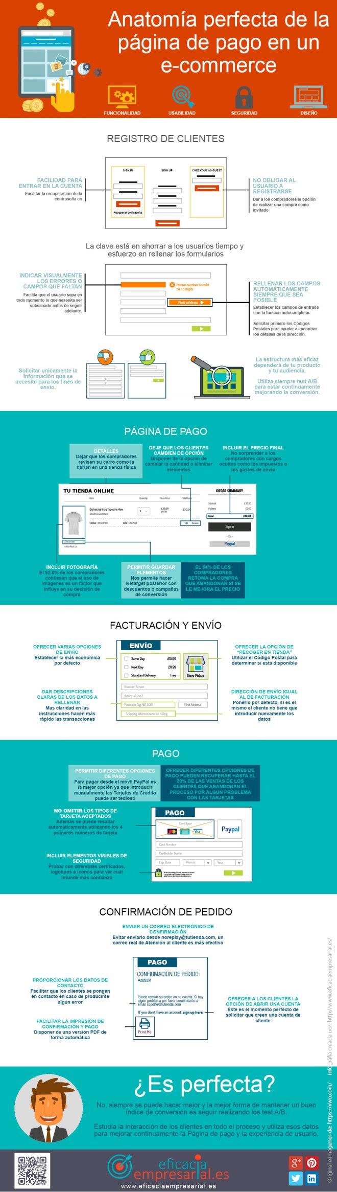 Anatomía perfecta de la página de pago en un e-commerce