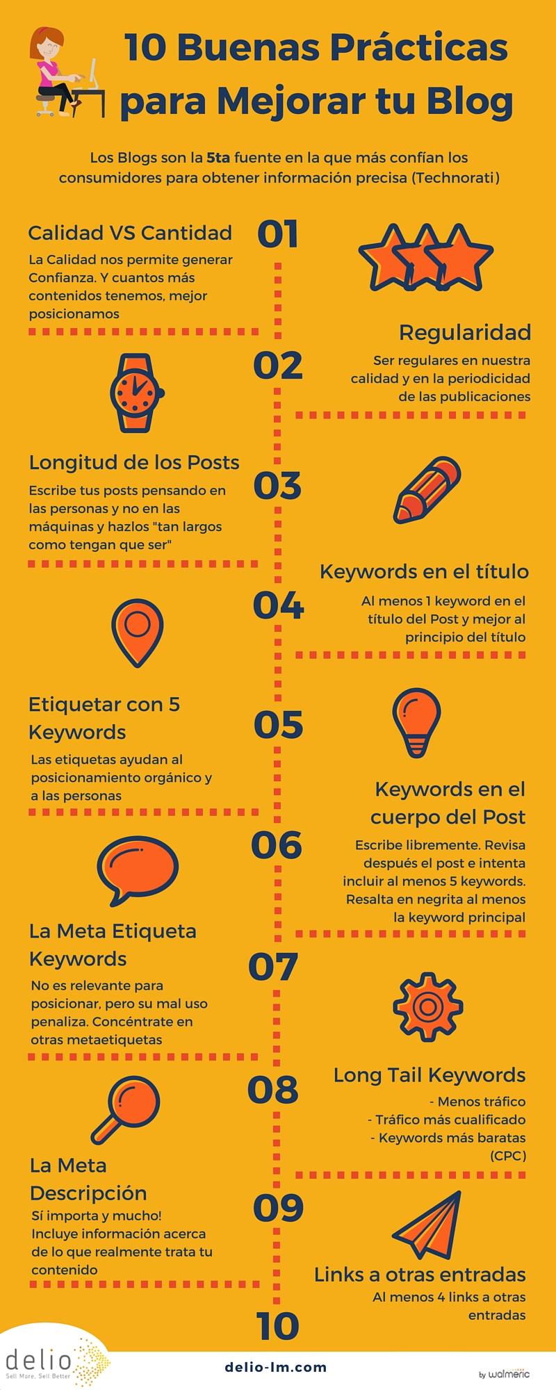 10 buenas prácticas para mejorar tu Blog