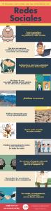10 errores de las empresas en las Redes Sociales