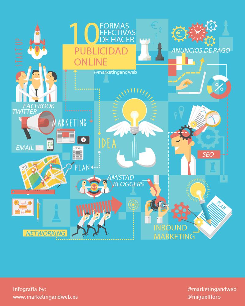 10 formas efectivas de hacer publicidad online
