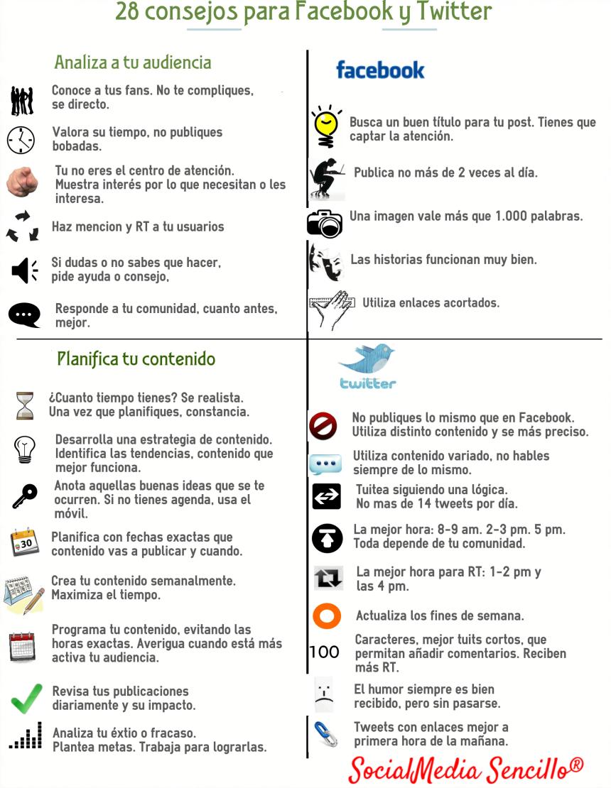 28 consejos para FaceBook y Twitter