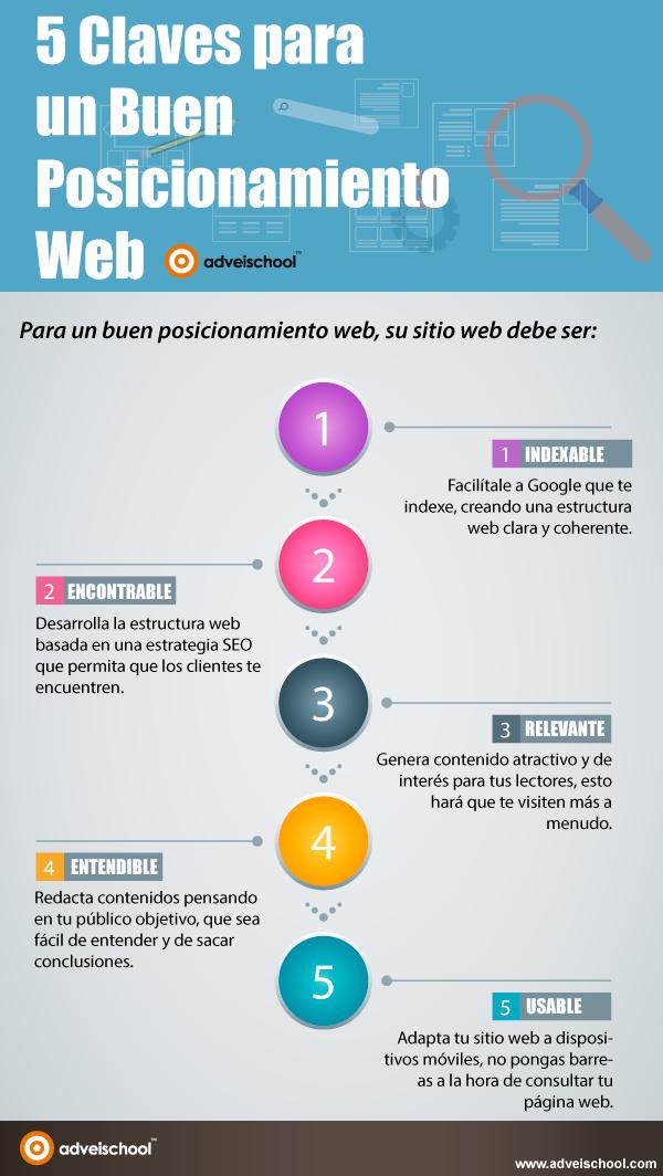5 claves para un buen Posicionamiento Web