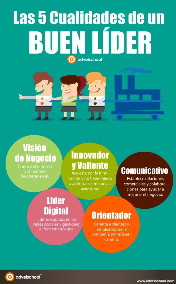 5 cualidades de un buen líder