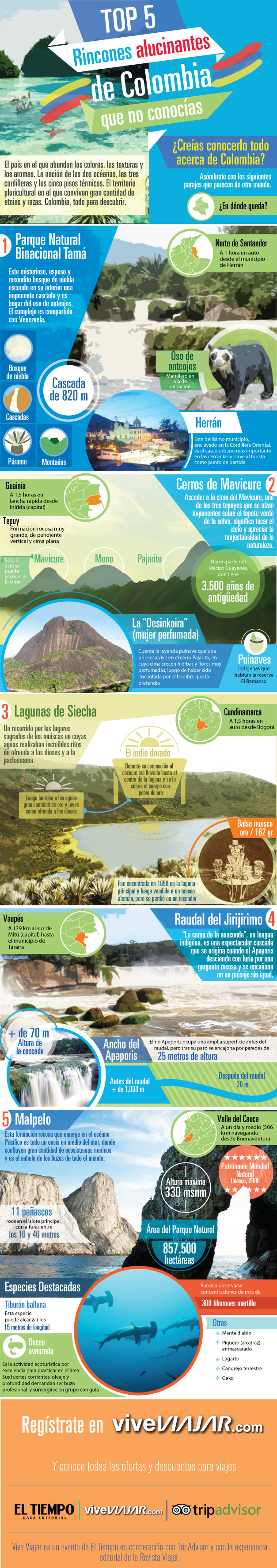 Top 5 lugares alucinantes en Colombia