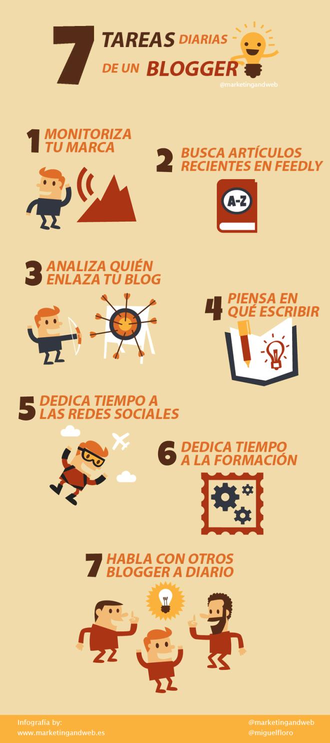 7 tareas diarias de un Blogger