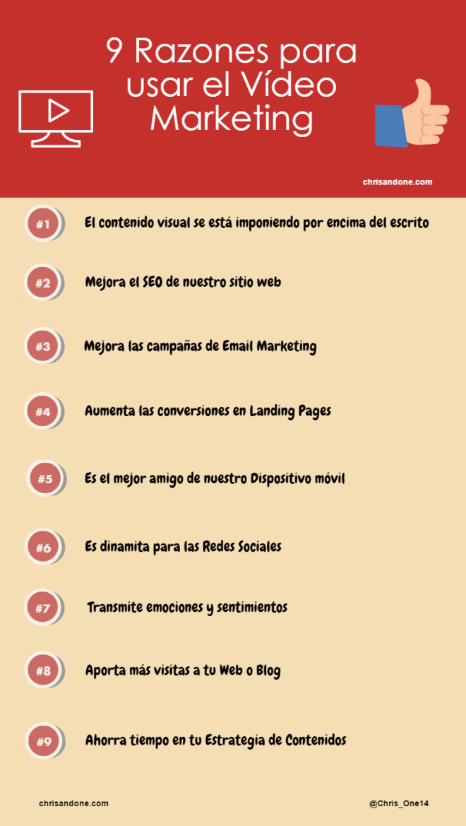 9 razones para usar Vídeo Marketing