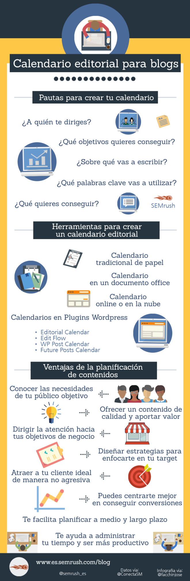 Calendario editorial para Blogs