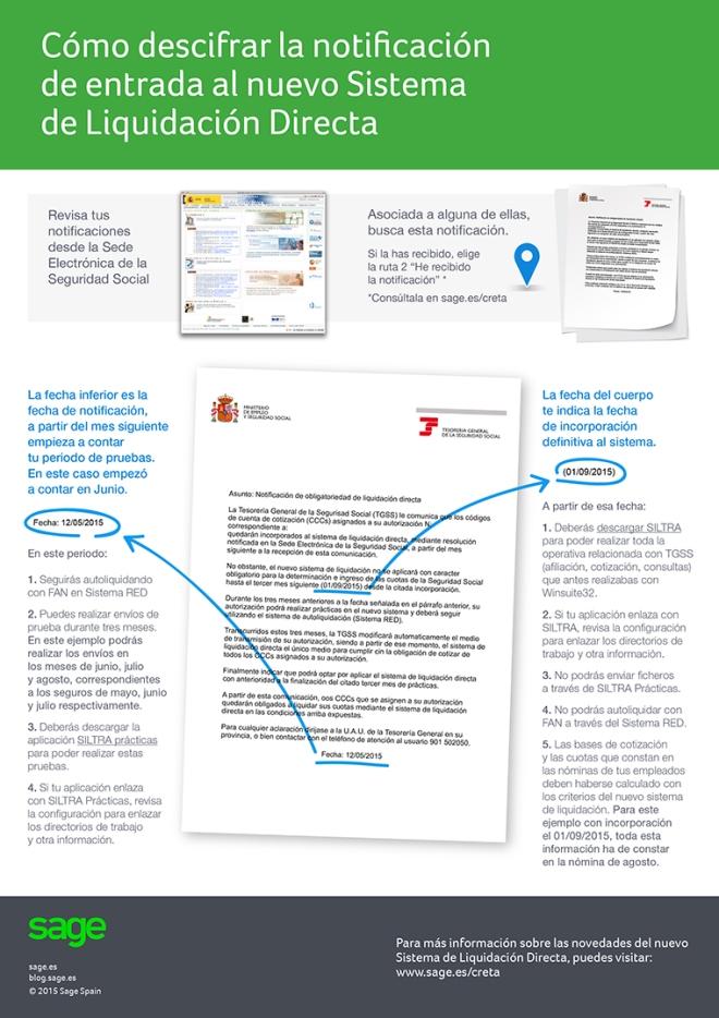 Cómo descifrar la notificación de entrada al Sistema de Liquidación Directa