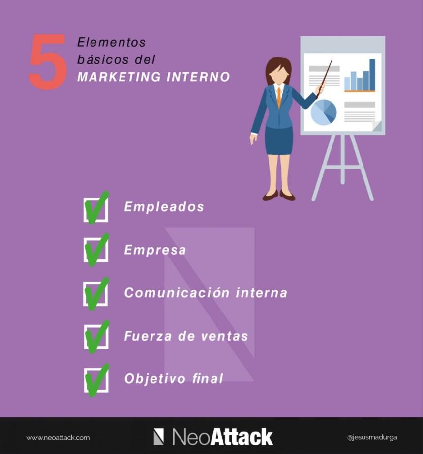 5 elementos básicos del Marketing Interno