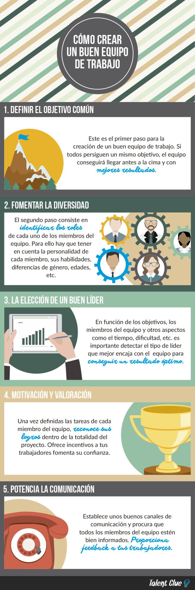 5 fases para crear un buen Equipo de Trabajo