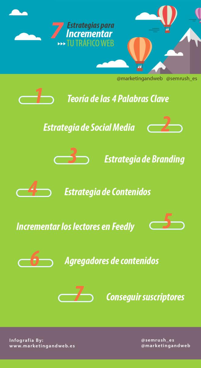 7 estrategias para aumentar el tráfico web