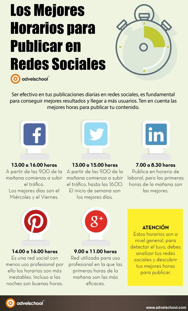 Los mejores horarios para publicar en Redes Sociales