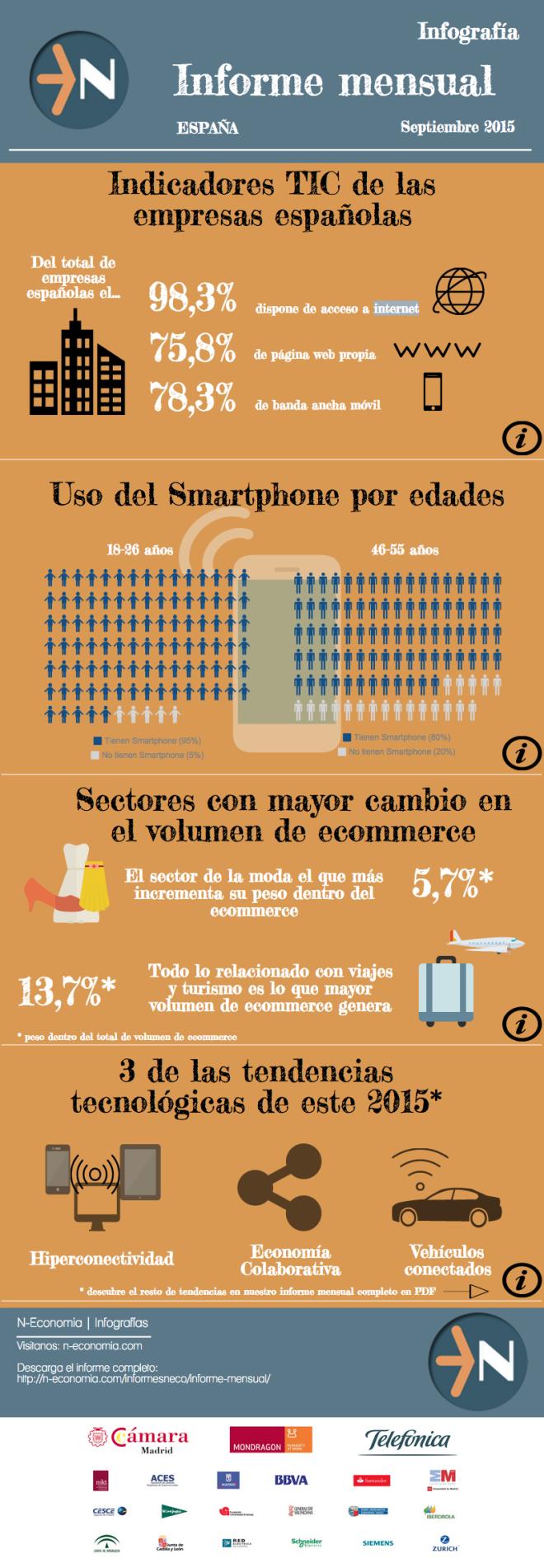 Informe indicadores TIC España septiembre/2015