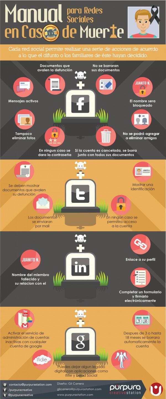 Manual para Redes Sociales en Caso de Muerte