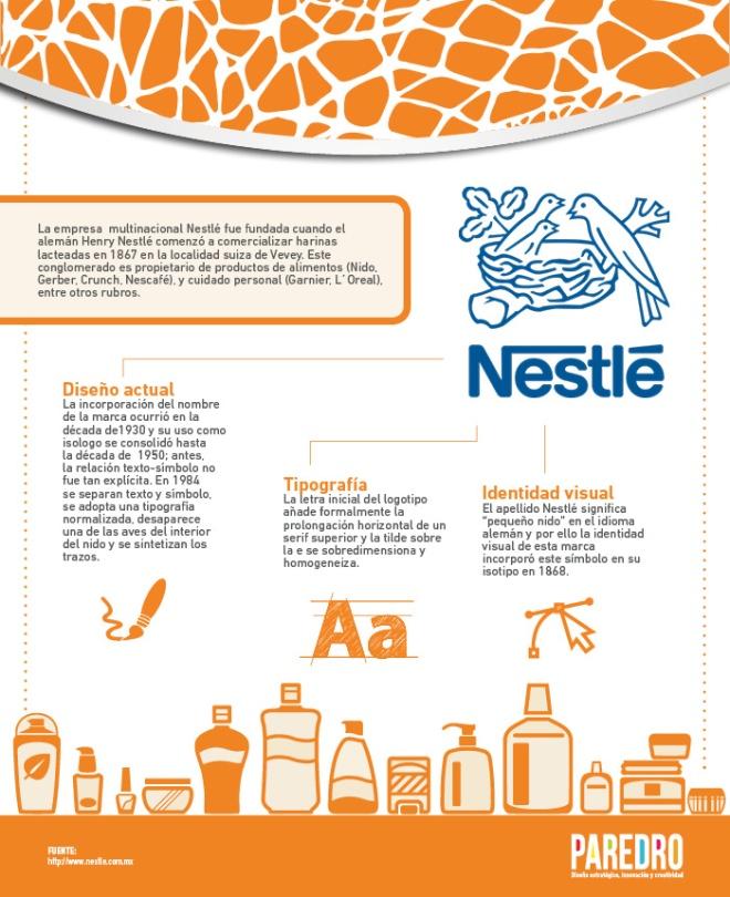 Nestle: análisis del diseño de su logotipo