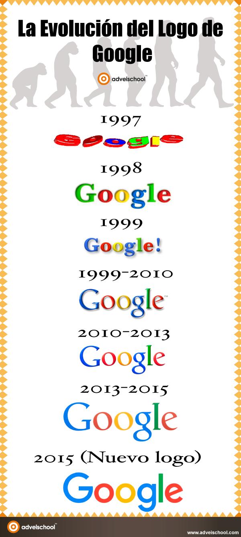Evolución de logo de Google