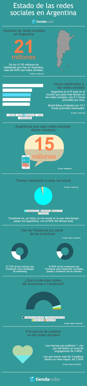 Redes Sociales en Argentina #infografia