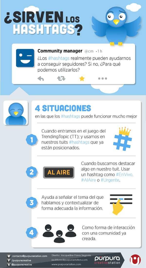 ¿Sirven los hashtags?