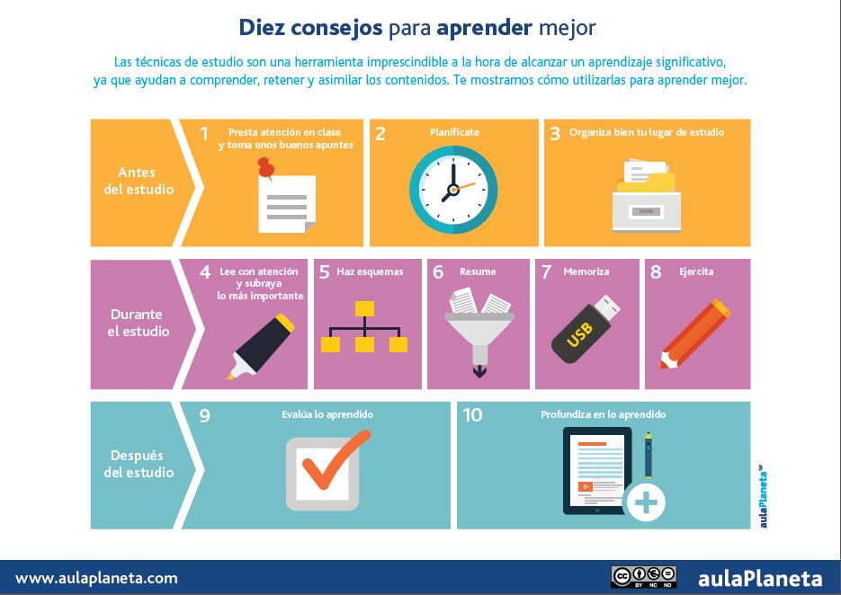 10 consejos para aprender mejor infografia infographic education tics y formaci n - Agencias para tener estudiantes en casa ...