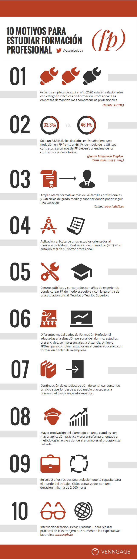 10 motivos para estudiar Formación Profesional