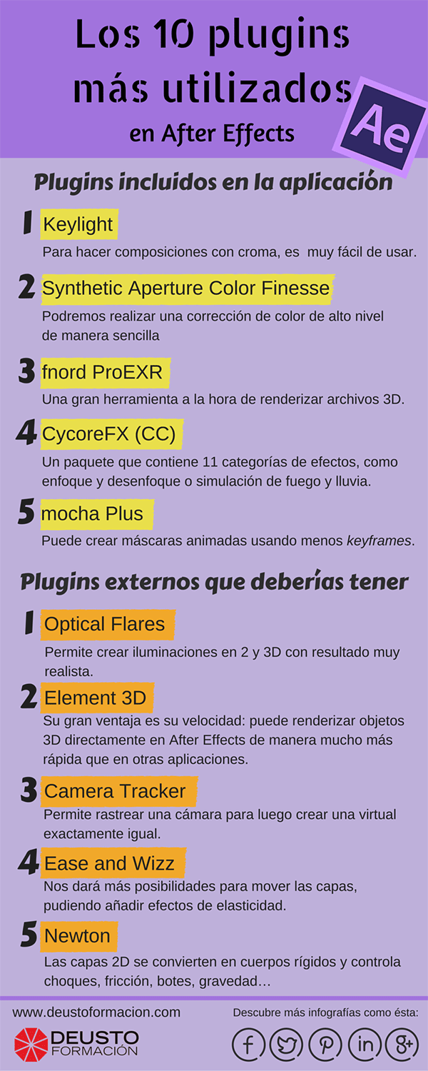 10 plugins más utilizados de After Effects