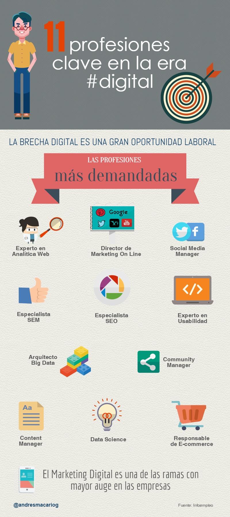 11 profesiones clave en la era digital