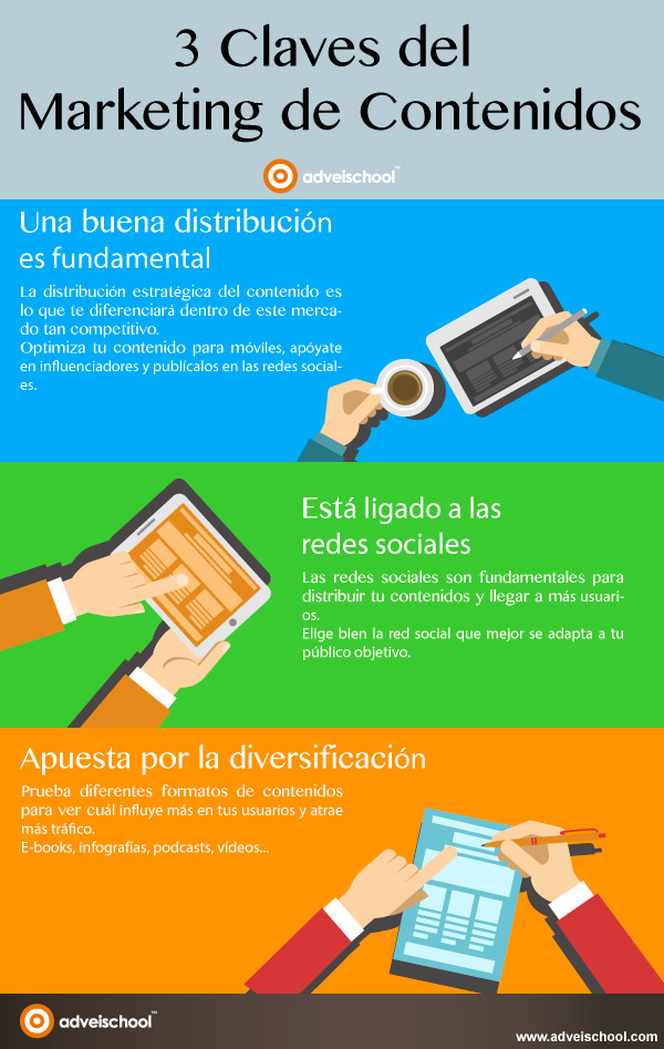 3 claves del Marketing de Contenidos